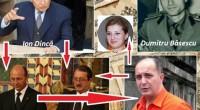Tatăl lui Băsescu, Dumitru Băsescu a avut funcție politică mare, în armată, unde i-a avut subordonați pe Vasile […]