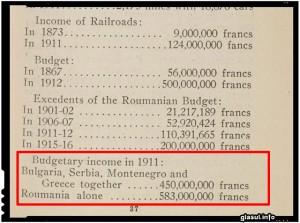 """Mitul abundenței și bunăstării imperiului austro-ungar este spulberat de o descoperire pe care am făcut-o absolut întâmplător. În anul 1911 venitul bugetar al Romaniei (pe atunci Regatul României, constituit doar din cele doua principate, Moldova și Tara Românească/Muntenia) era chiar mai mare decât venitul bugetar al Bulgariei, Serbiei, Muntenegrului și Greciei luate la un loc dupa cum puteți vedea în această imagine (sursa imagine: """"The Roumanian Question, The roumanians and their lands"""", Pittsburgh, PA). Această fotografie și comentariul sunt luate de aici: http://glasul.info/"""