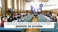 Astăzi, 13 ianuarie a.c. Ministerul Consultării Publice și Dialogului Social (MCPDS) împreună cu Secretariatul General al Guvernului (SGG) […]