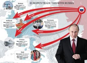 exporturi rusia