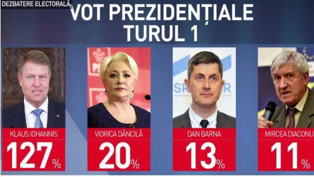 """Într-o lehamite totală, pigmentată doar pe ici-colea cu câte-un viguros """"ba p-a mă-tii, PESEDEULE!"""", cetățeanul român se pregătește să-l […]"""